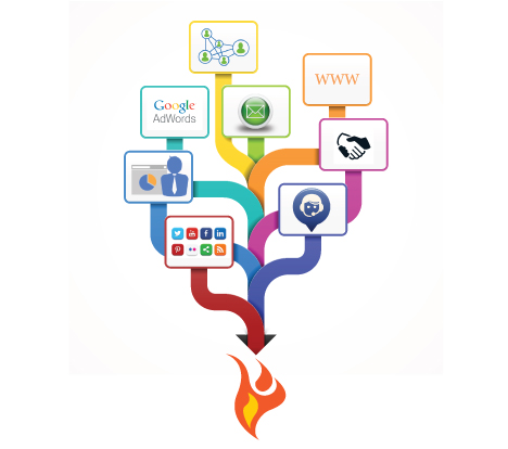 Ignition Marketing - Lead Generation and Campaign Management